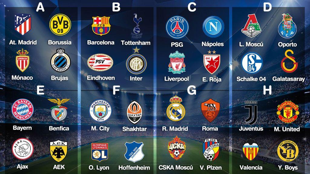 Los grupos de la Champions: más difíciles para Barça y Valencia y mejor suerte para Atlético y Real Madrid