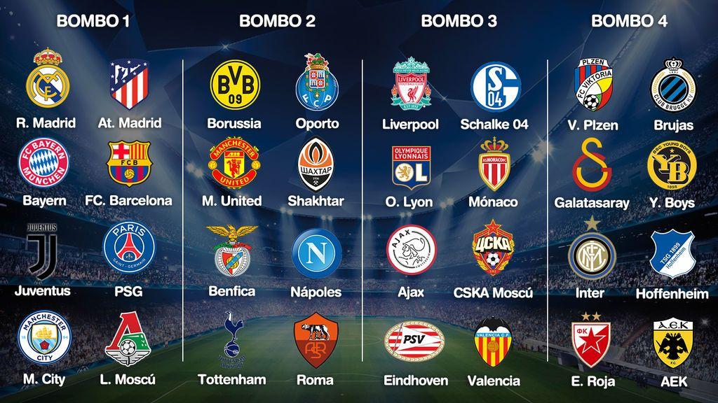 Los bombos del sorteo de la fase de grupos de la Champions League