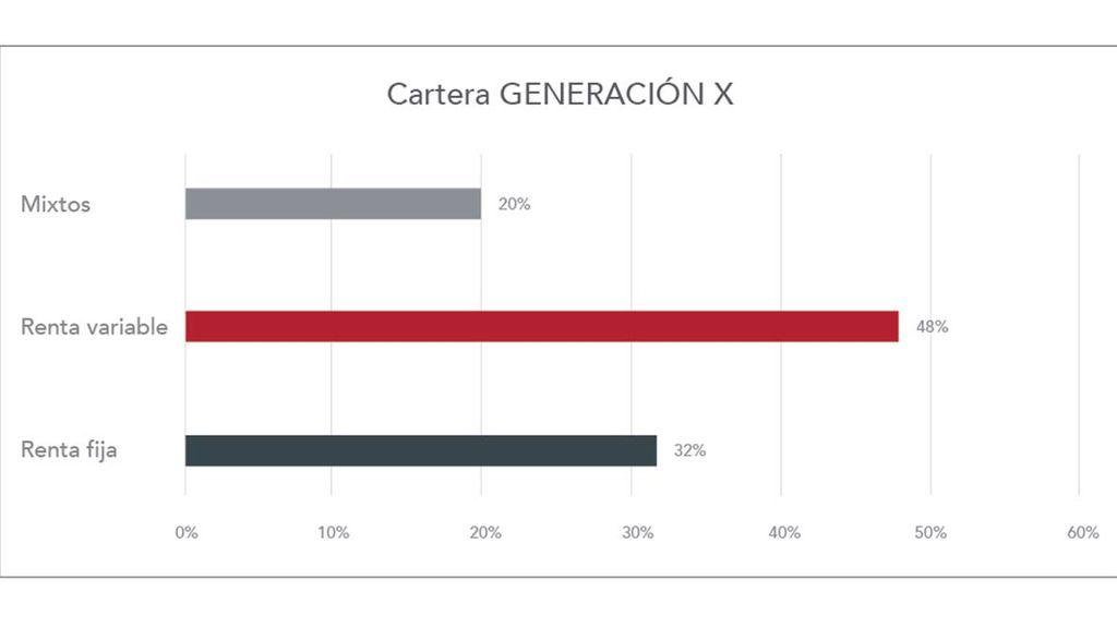 generacion_x