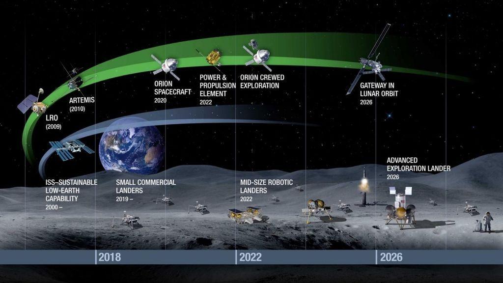 Calendario NASA