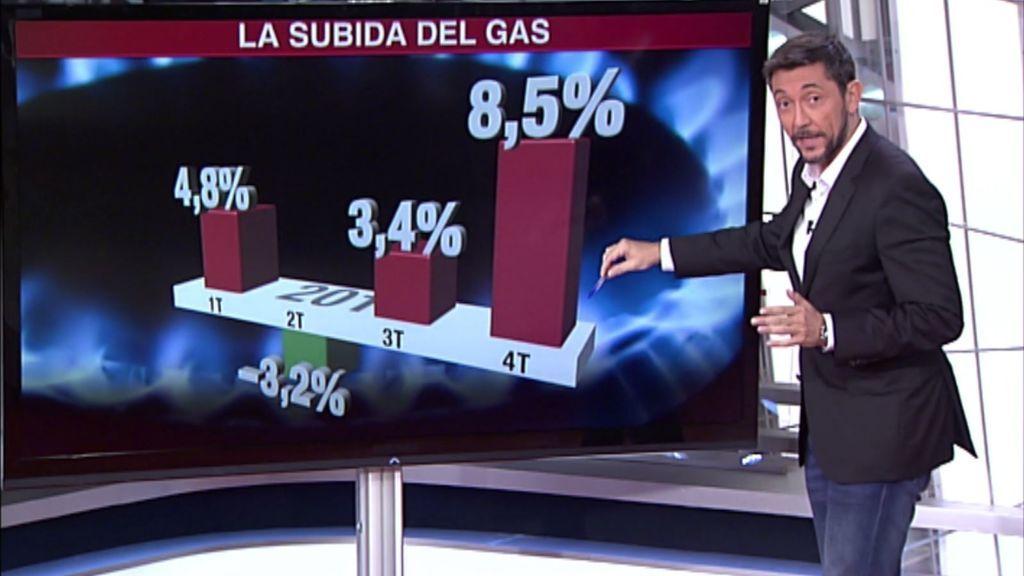 El gas se suma a la luz: subirá un 8,59% en el último trimestre de 2018
