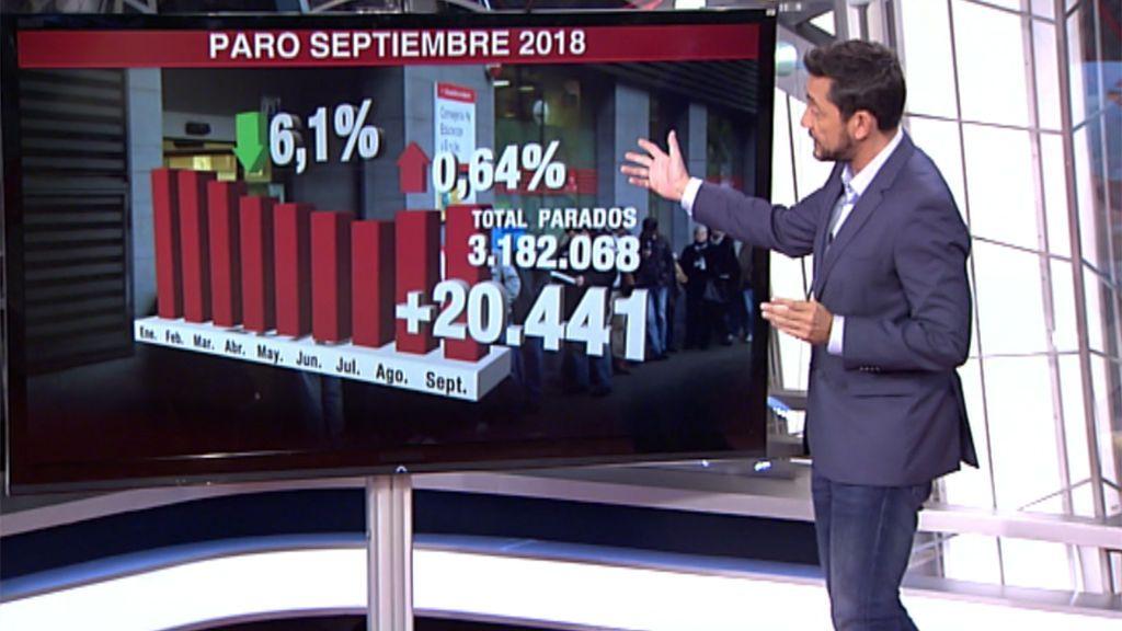 La cifra de paro de septiembre denota la existencia un mercado de fraude laboral