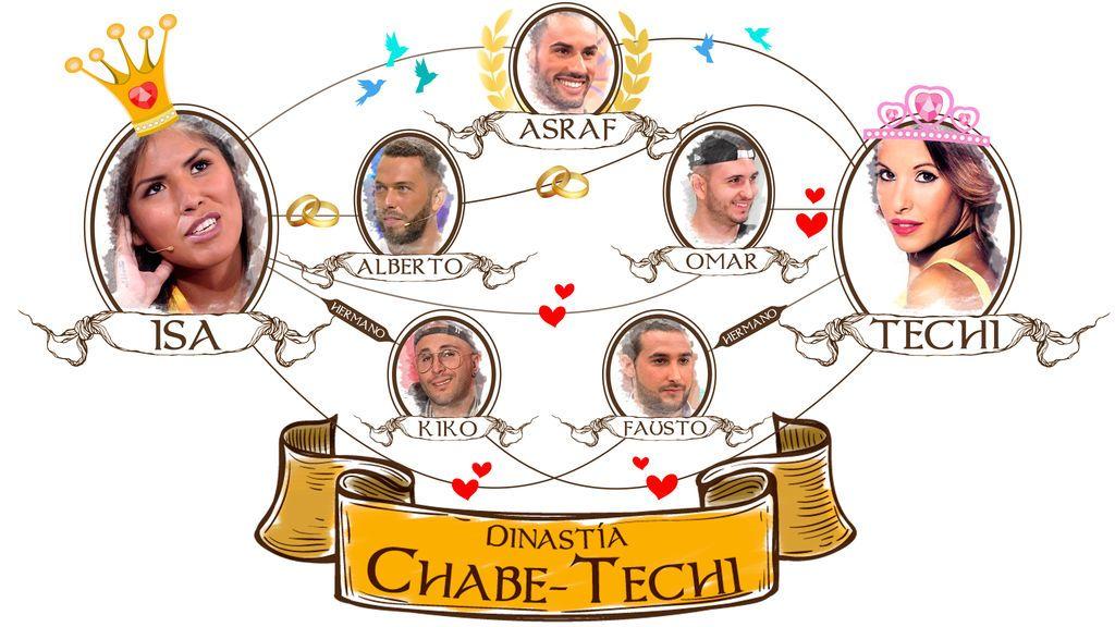 La Dinastía Chabe-Techi