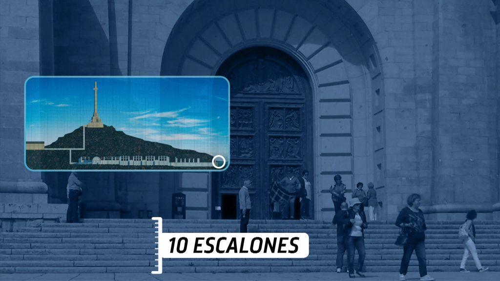 La simbología del Valle de los Caídos y sus semejanzas con el Templo de Salomón (El Escorial)
