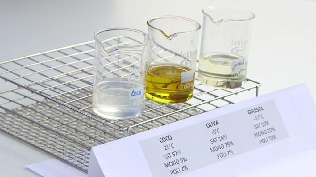 Análisis del aceite de coco, de oliva y de girasol.