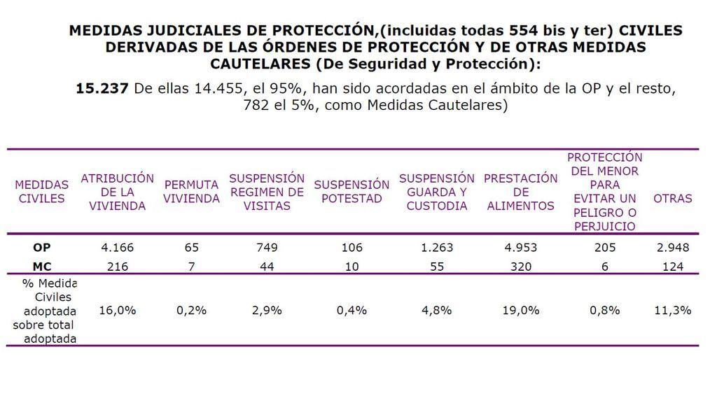 proteccionmenores
