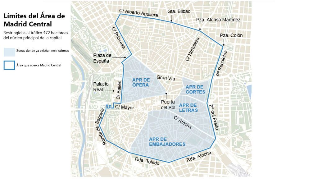 Madrid Central,