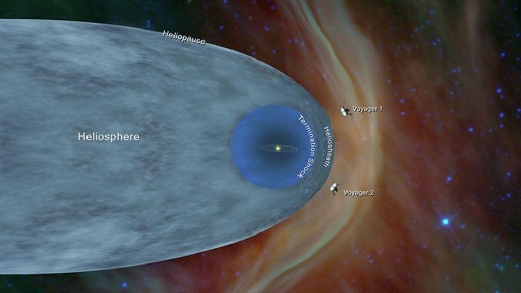 La nave Voyager 2 de la NASA entra en el espacio interestelar