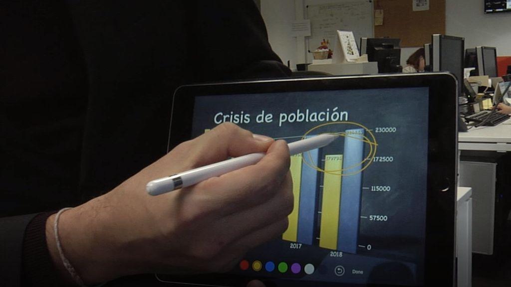 La Pizarra de Javier Ruiz: le pese a quien le pese, más inmigración y salarios para tener más bebés
