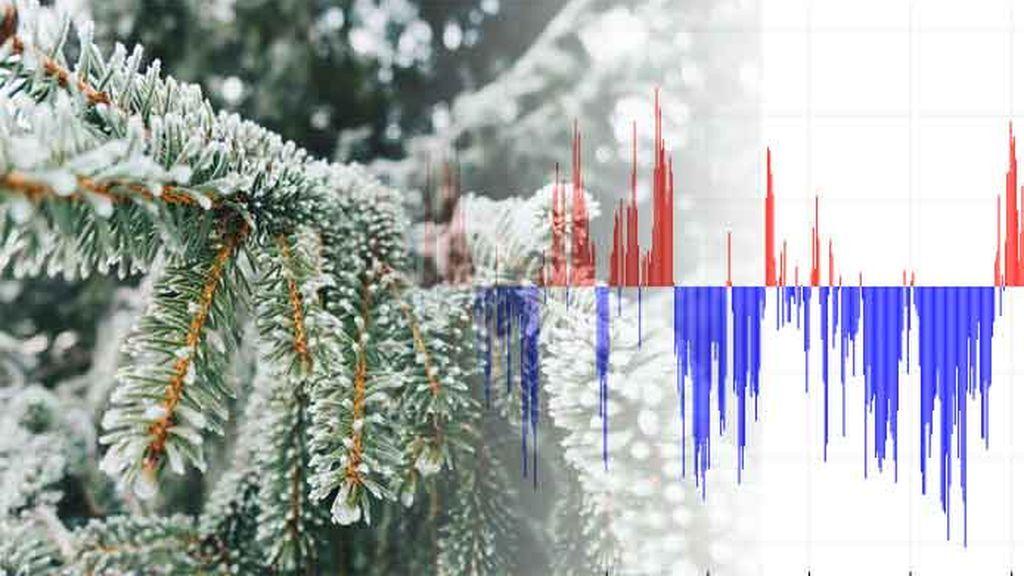 El Niño nos afectará en invierno