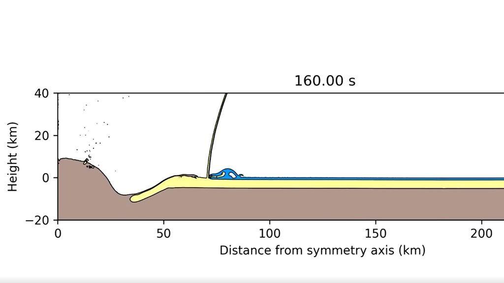 El asteroide Chicxulub que acabó con los dinosaurios desató un tsunami global