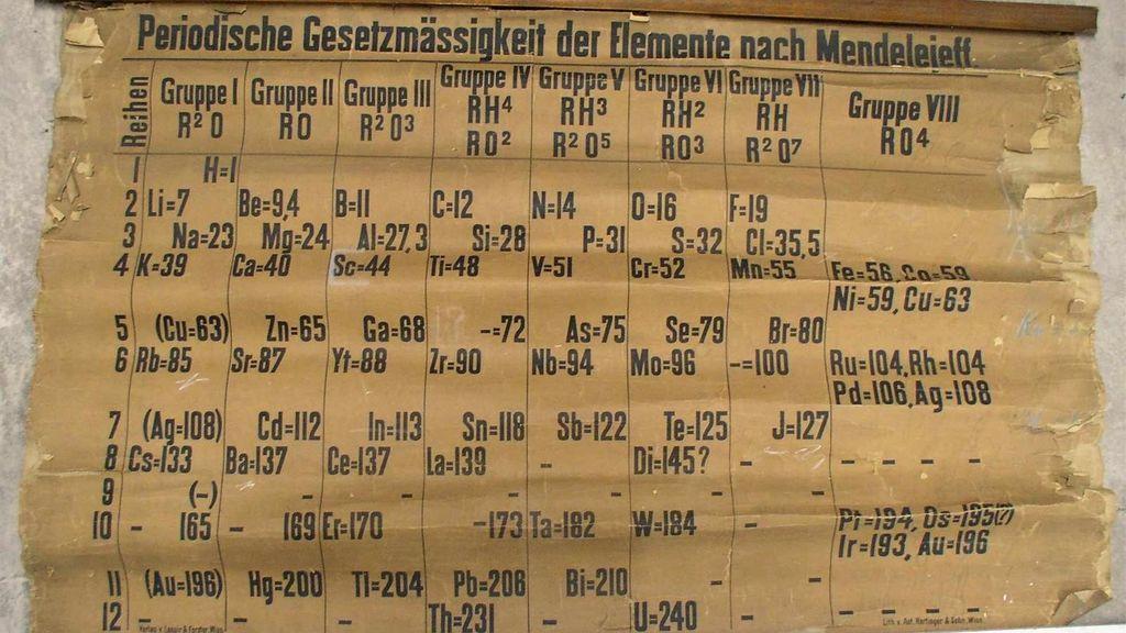 Esta es la tabla periódica más antigua del mundo
