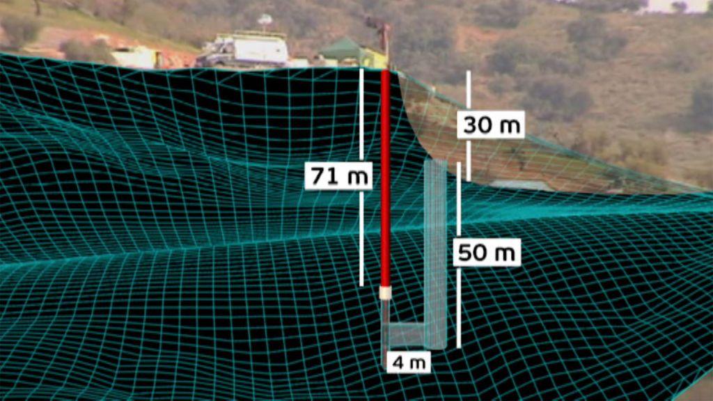 Los pasos previstos en la operación del rescate de Julen cuando se perfore el túnel vertical