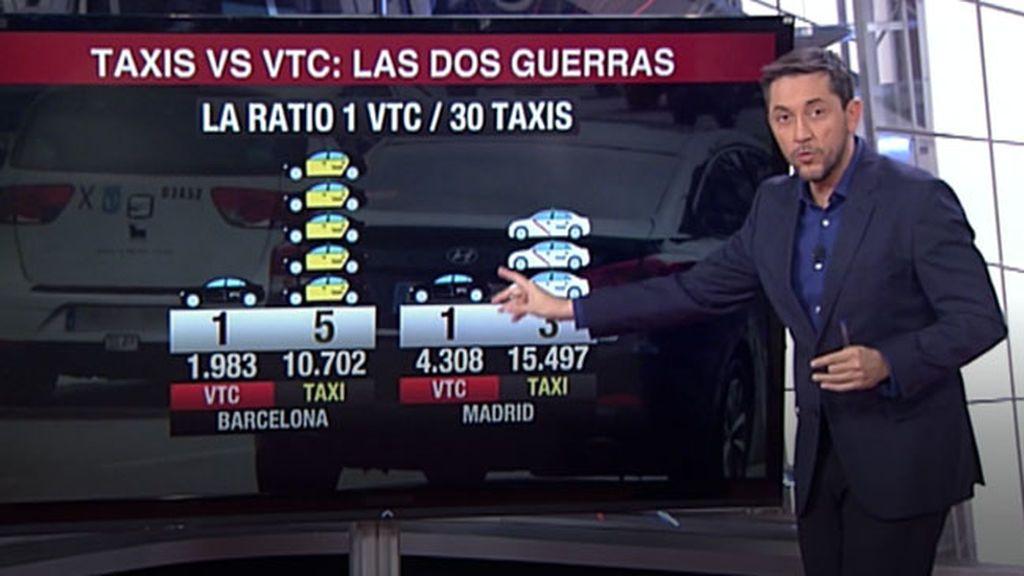 Taxis vs VTC: Las dos guerras analizadas por Javier Ruiz