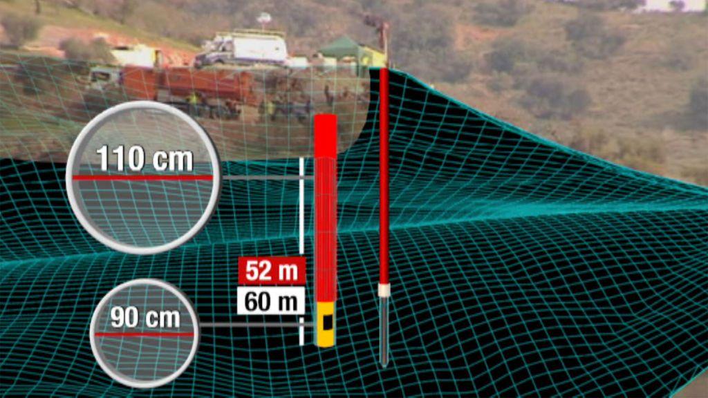 Rescate de Julen: logran volver a bajar el tubo para el encamisado del túnel vertial