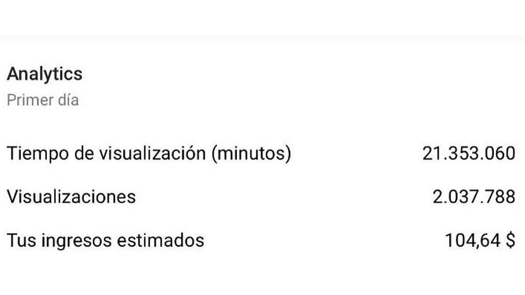 ingresos por visitas youtube