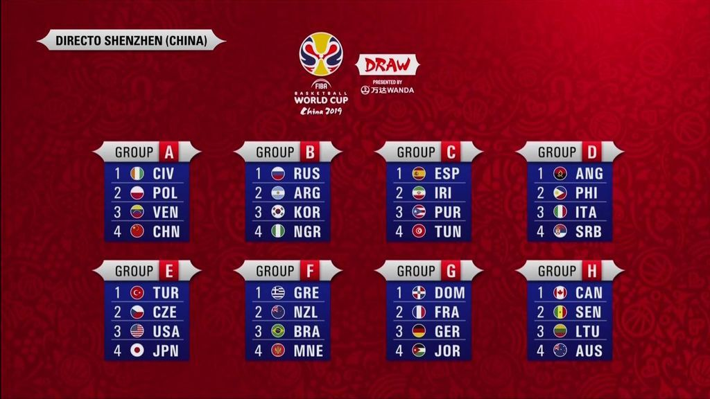 España jugará contra Irán, Puerto Rico y Túnez en la Copa del Mundo FIBA 2019