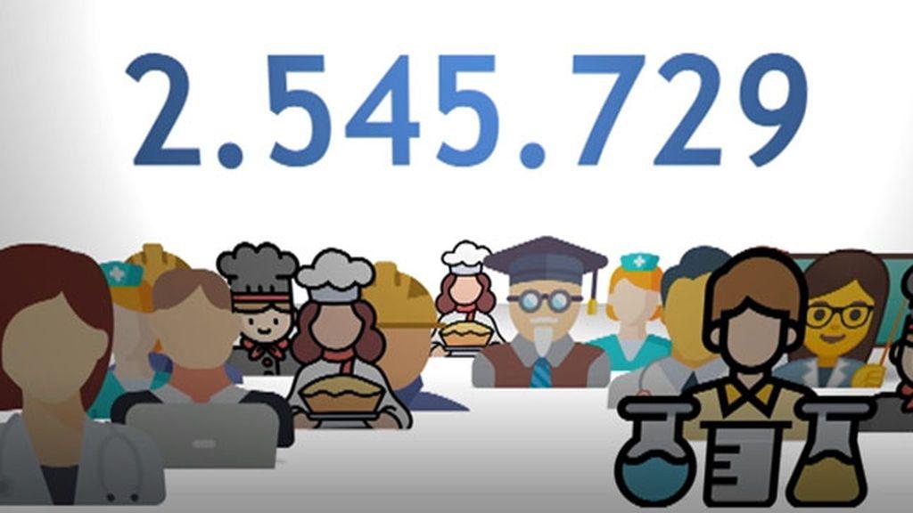 9778b1ded0bb Miles de jóvenes españoles muy preparados siguen haciendo las maletas para  buscarse la vida en el extranjero