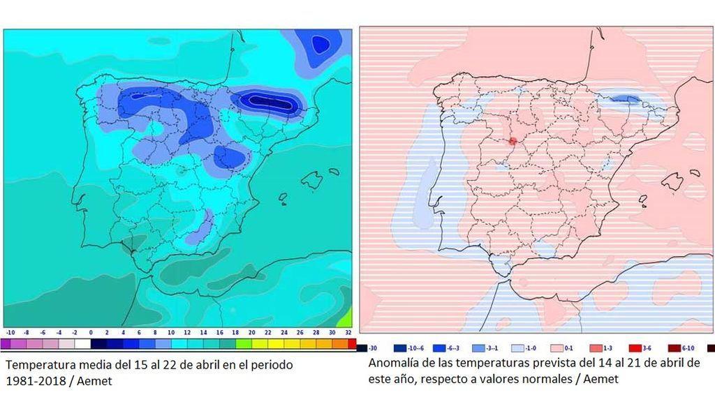 temperaturas-ss
