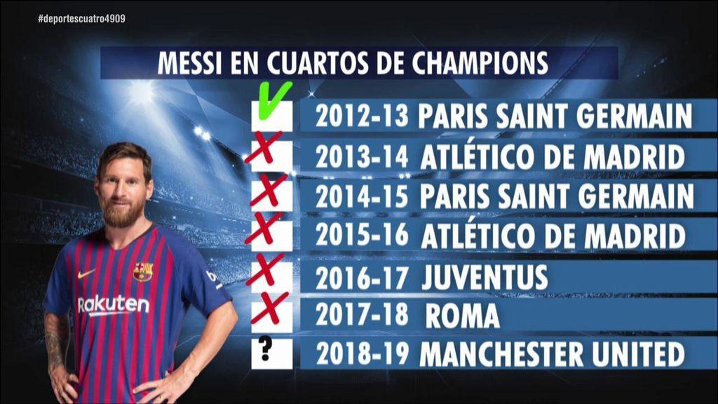 Messi lleva 12 partidos sin marchar en cuartos de Champions ...