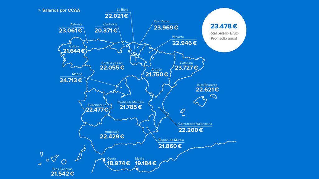El mapa de los salarios en España: los trabajos VIP en un país con un sueldo medio es de 23.478 euros