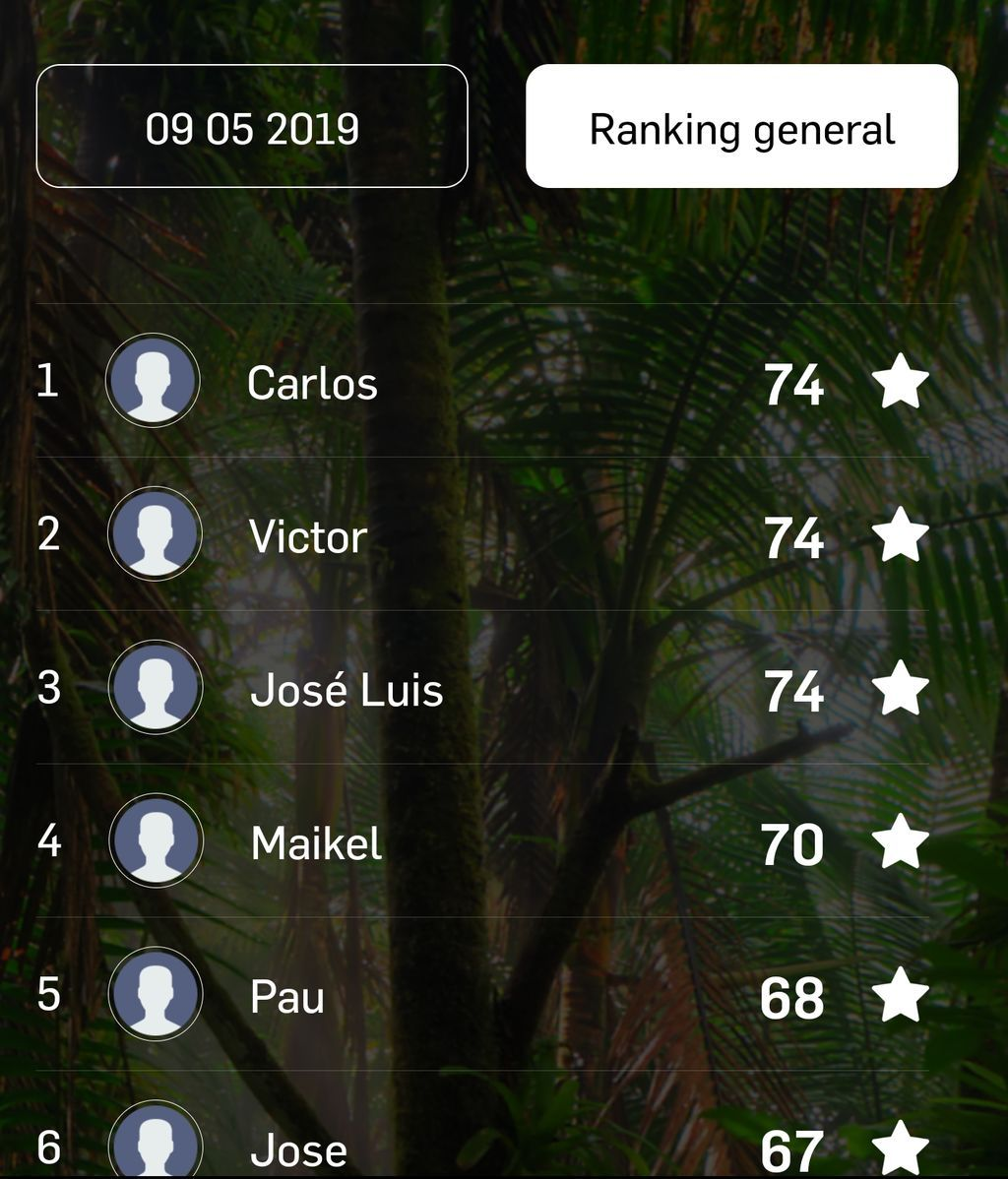 El ranking general del quiz de SV