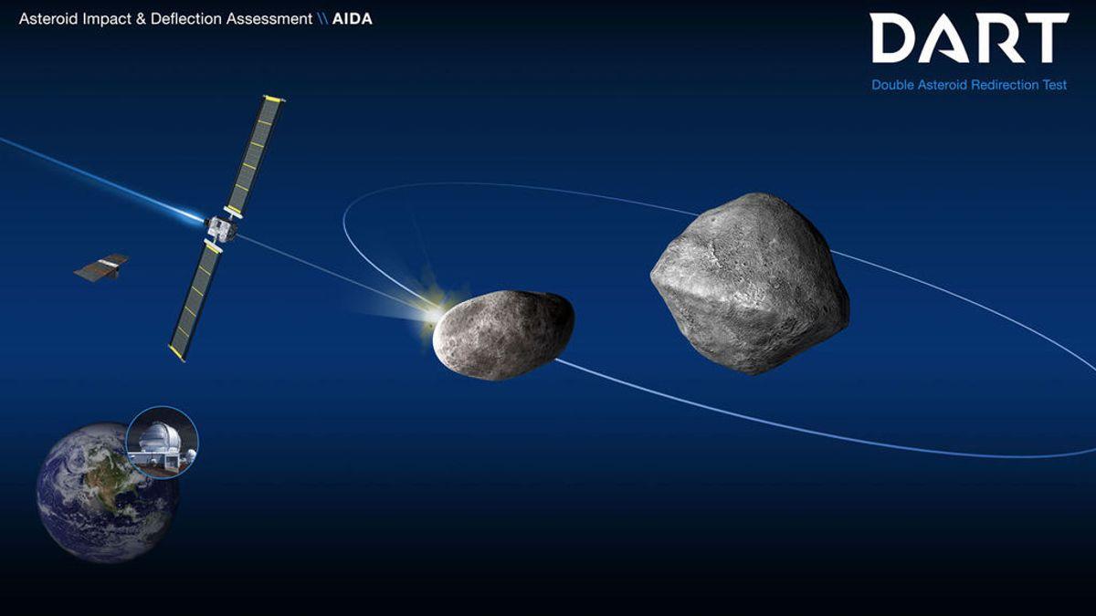 La primera misión de defensa planetaria de la NASA iniciará en 2021