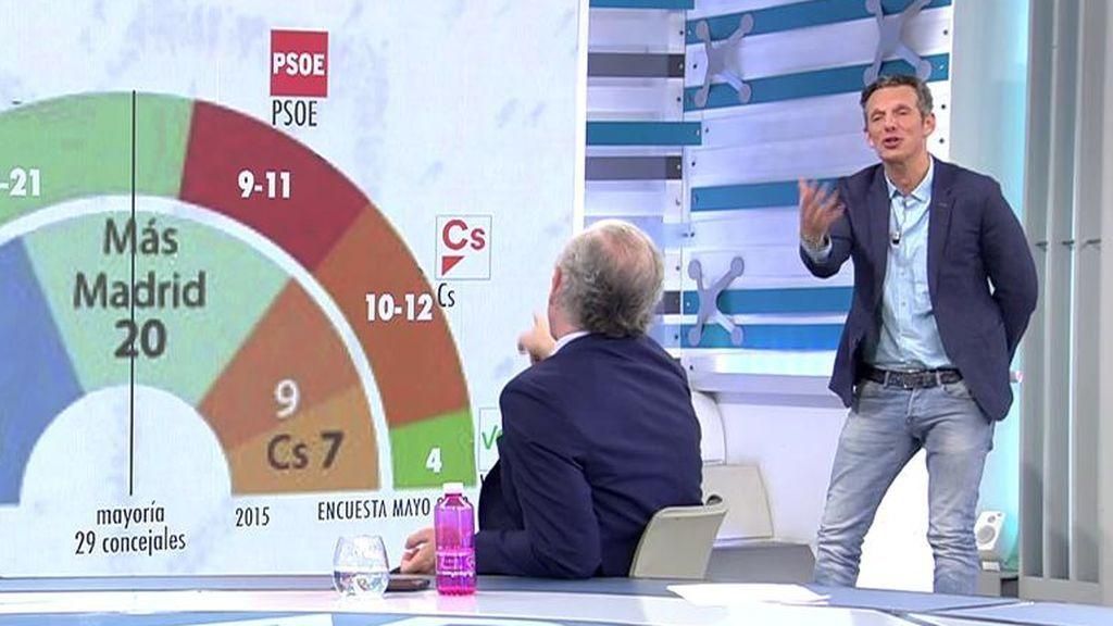 """El pique entre Joaquín Prat y Eduardo Inda: """"Tu gozo en un pozo porque las encuestas prevén 4 años más de Carmena"""""""