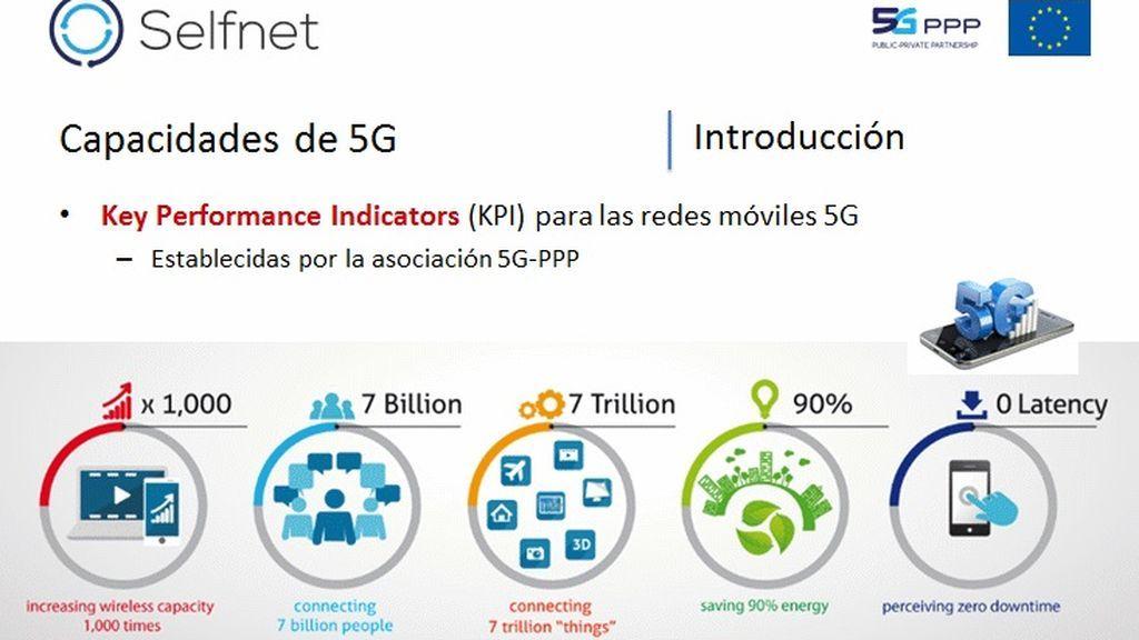 Capacidades del 5G