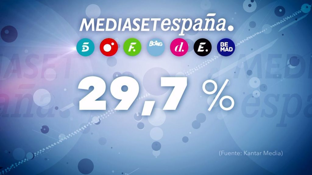 Mediaset España, grupo al que pertenece CincoMAS, líder de mayo