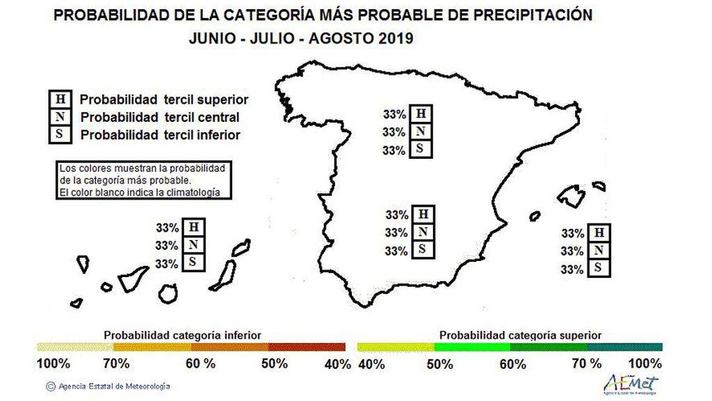 Probabilidad de los terciles en cuanto a precipitación en toda España respecto al periodo de referencia 1981-2010