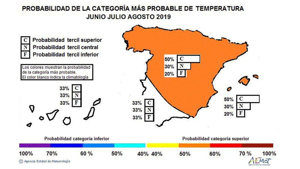Probabilidad de los terciles en cuanto a temperatura en toda España respecto al periodo de referencia 1981-2010