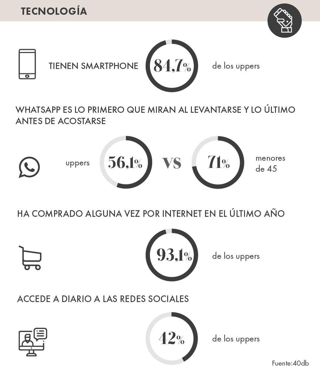 Post Infografico_Grafico-06