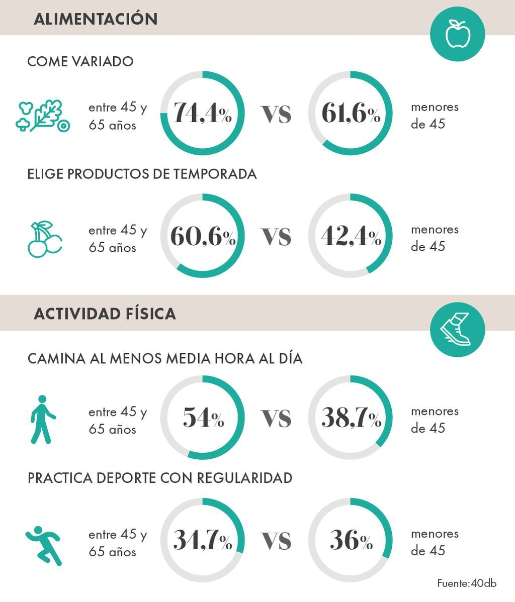 Post Infografico_Grafico-04
