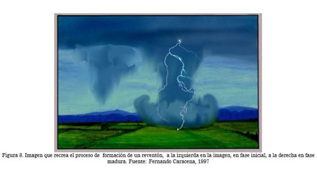 Ilustración de la formación del reventón cálido / Fernando Caracena / Aemet OpenData