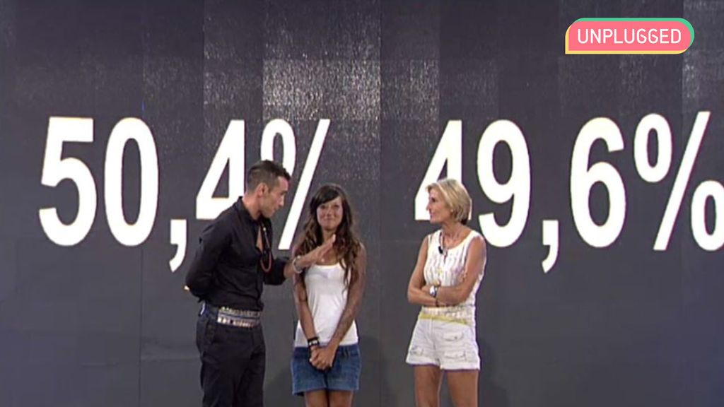 Final de 'Supervivientes 2010'