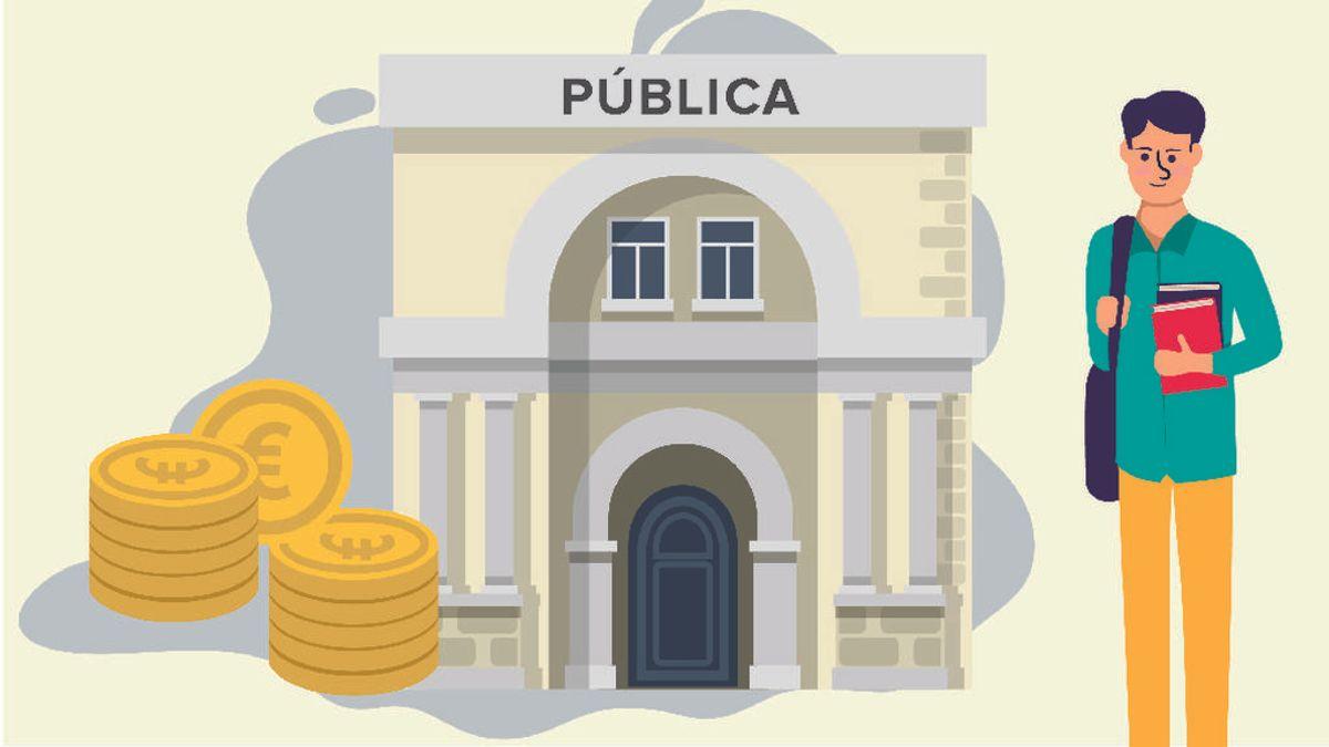 Cuánto cuesta estudiar en la Universidad pública