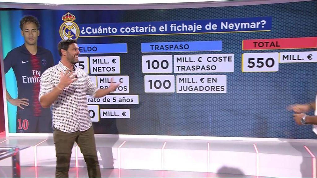 Lo que le costará al Real Madrid el fichaje de Neymar