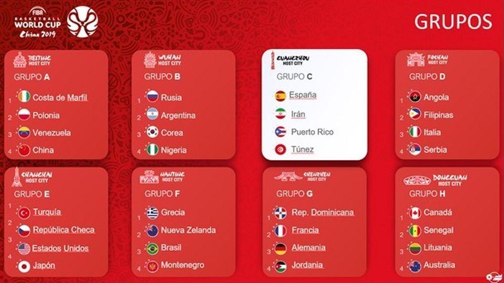 Mundial China 2019 Primera fase grupos