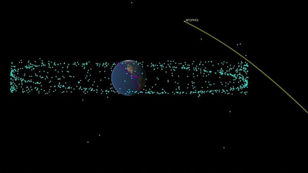 """Apophis, el 'Dios del caos': el asteroide está calificado por la NASA como """"potencialmente peligroso"""""""