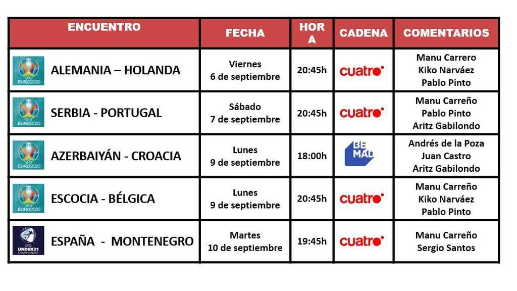 calendario qualifiers