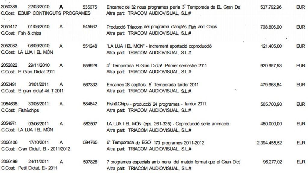 La Audiencia Nacional investiga 14 contratos de la televisión autonómica y sospecha que sirvieron para desviar 750.000 euros