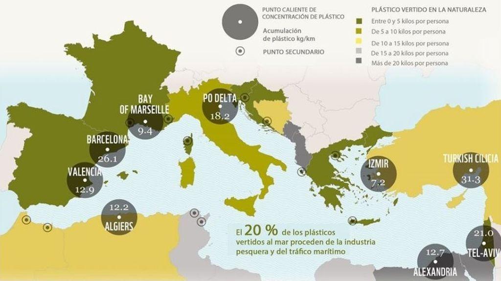 grafico paises