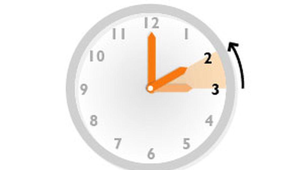Vuelta al horario de invierno: la madrugada del domingo se retrasan los relojes