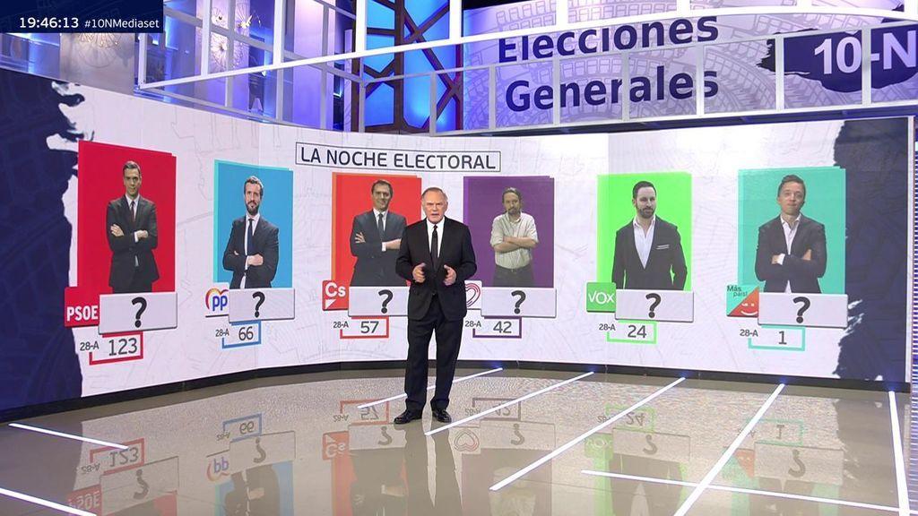 Programa especial elecciones generales 10-N