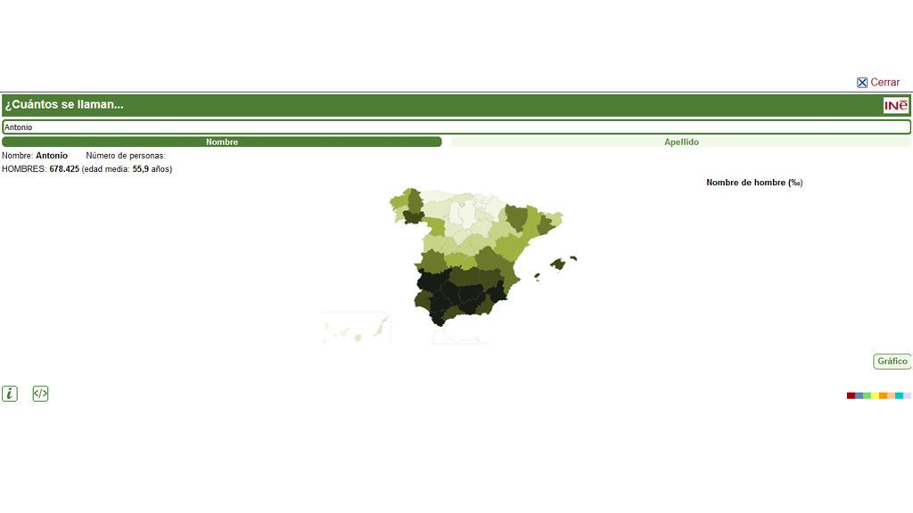 Estadística para curiosos: descubre cuántas personas en España se llaman como tú