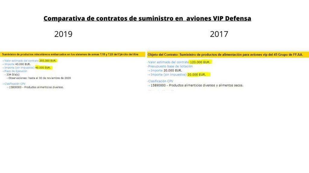 Comparativa-de-contratos-aviones-VIP