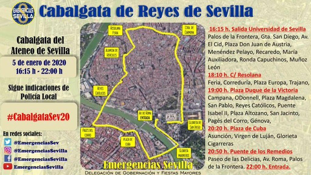 Recorrido Sevilla