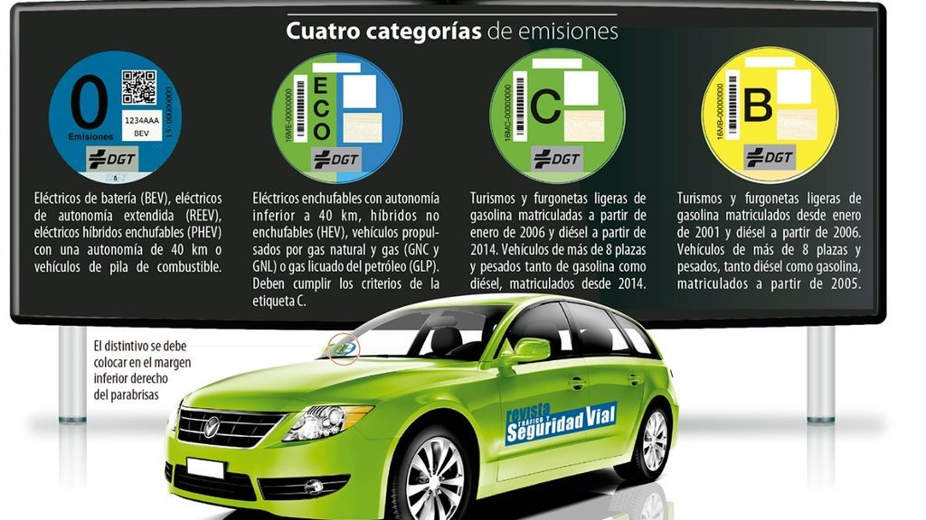 Los distintivos ambientales de los vehículos: cuáles son y qué indican cada uno