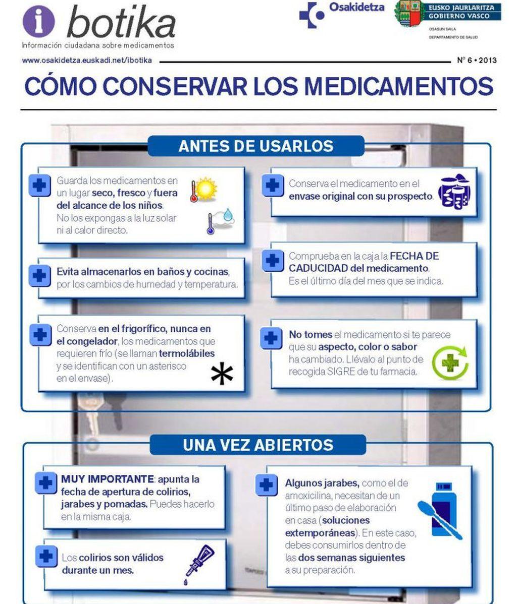 Infografia_conservar-medicamentos-740x1053